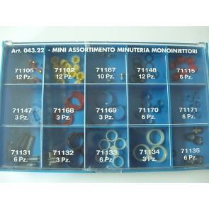 Potrošni materijal za injektore, 043.22